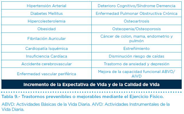 9e270a377 Corazón y Deporte. Capítulo 6. Hospital La Moraleja